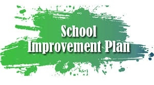 Continuous Improvement Plan Info