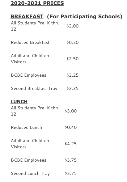Child Nutrition Prices