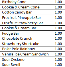 Ice Cream List