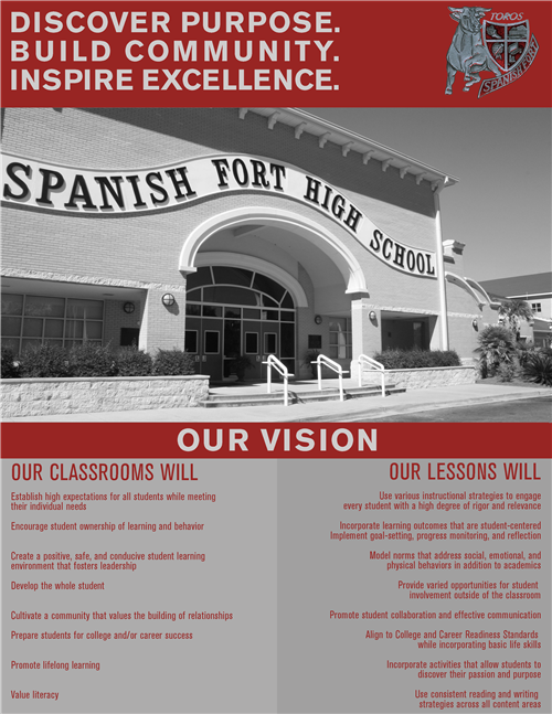 Vision Mission of SFHS